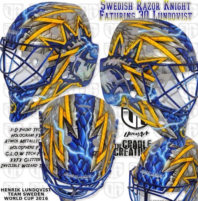 New York Rangers Henrik Lundqvist Reveals New Goalie Mask Henrik